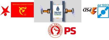 CGD e Partidos.png