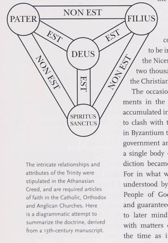 CredoCristão.jpg