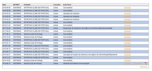 SCP portal de publicações Min. Justiça.jpg