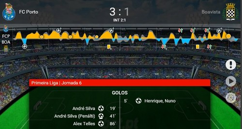 6J - FC-Porto 3 x  1 Boavista ab.jpg