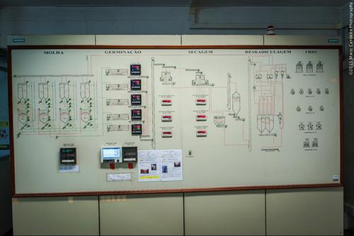 painel de controle SCC.png