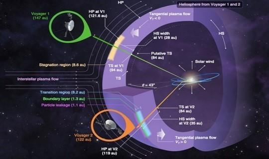 VoyagerSchematic.jpg