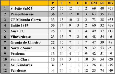 Class 15ªJ DH Futsal 01-02-2020.jpg