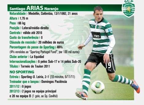Santiago-Arias-sporting.jpg