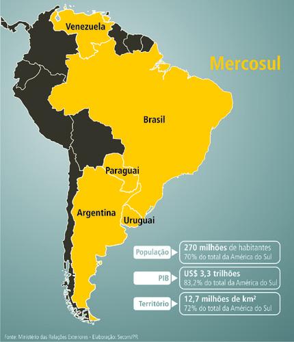 ABRE_Mercosul.jpg