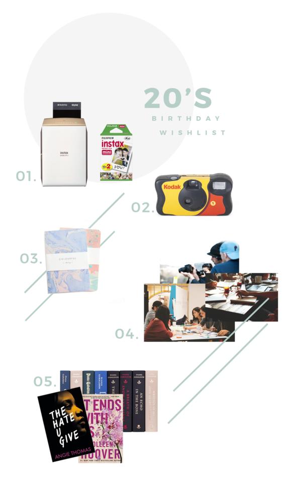 20's Birthday Wishlist