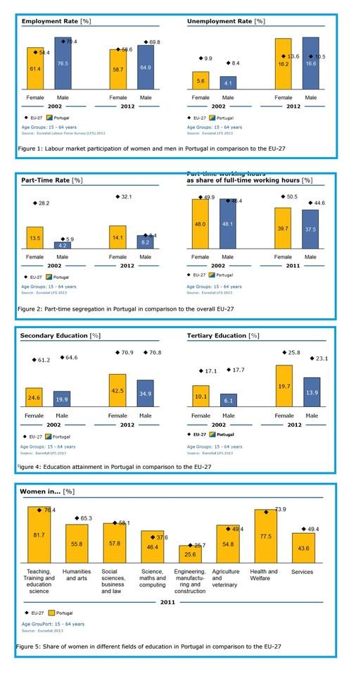 Desigualdade salarial em Portugal_Outros.jpg