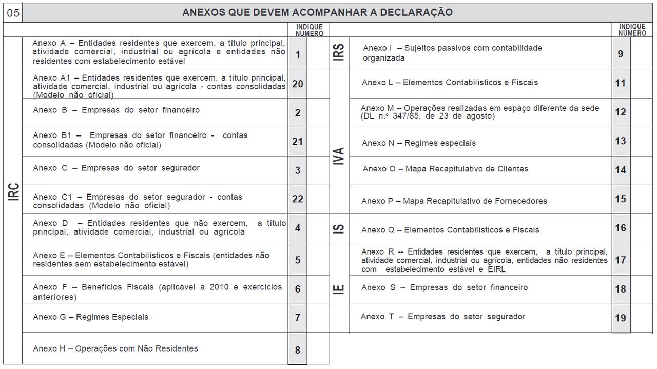 Anexos IES.png
