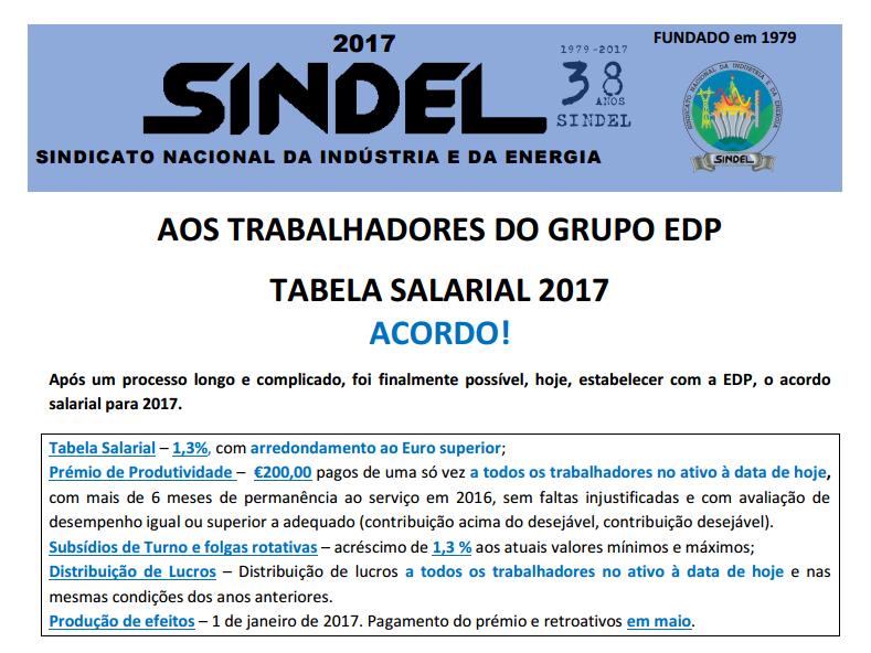 Sindel.19042017 - Cópia.png