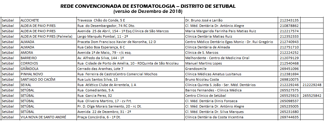 Estomatologia - Setubal.png