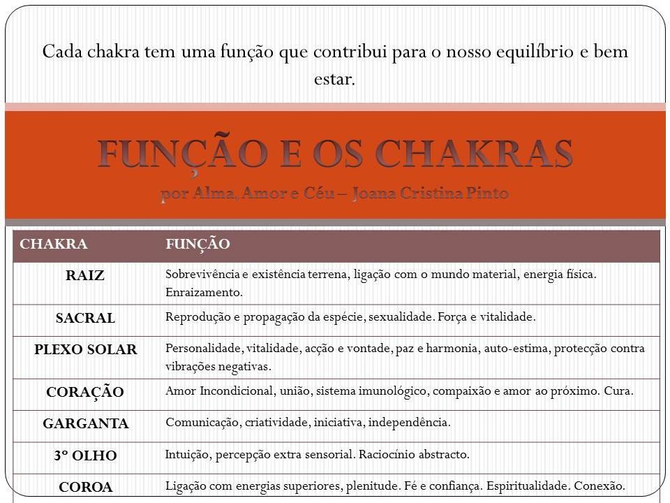 função e os Chakras - Cópia - Cópia.jpg