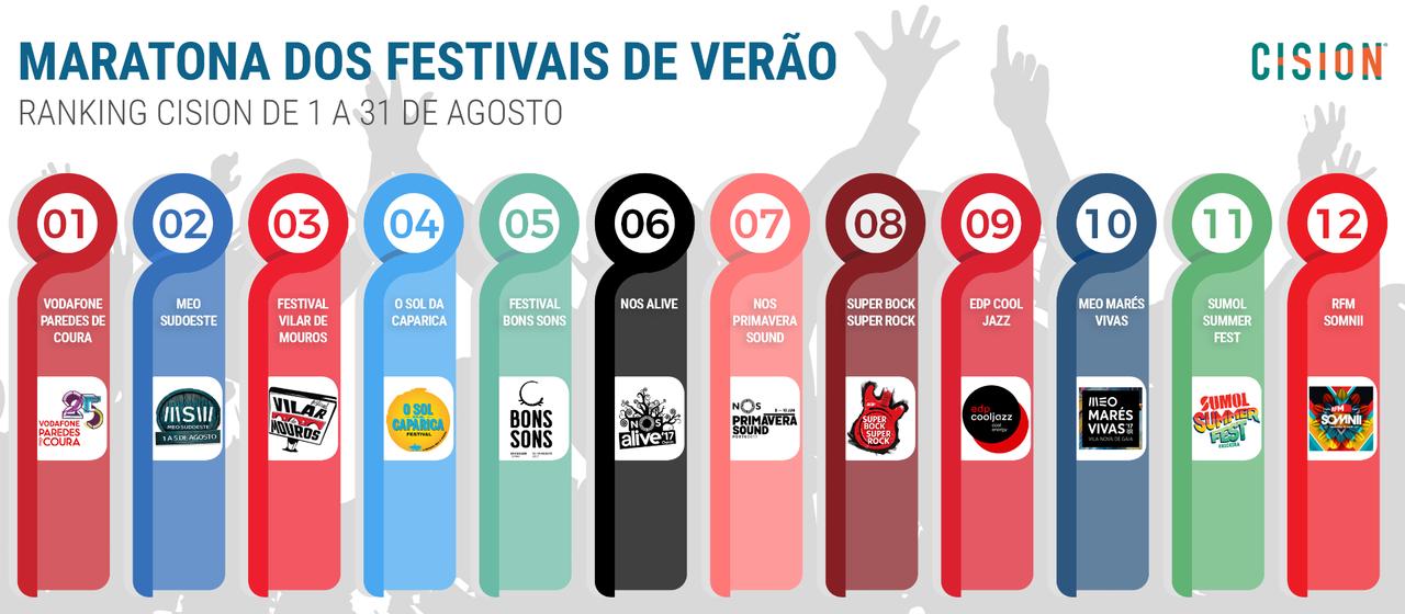 Festivais-Verao-Agosto-2017-anexo.png