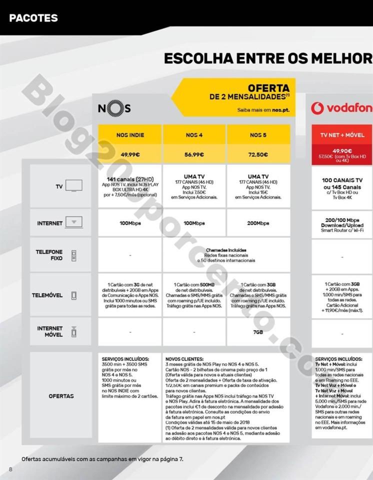 Antevisão Folheto WORTEN Mobile mundial promoçõ