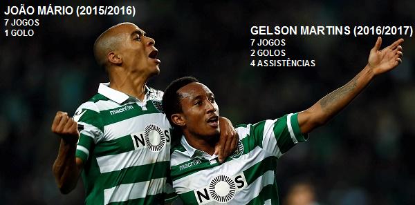 João Mário vs Gelson Martins.png