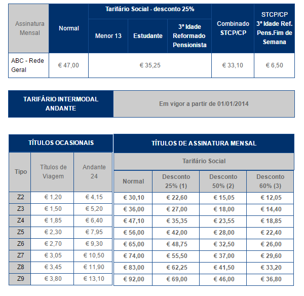 preços-dos-passes-stcp.png