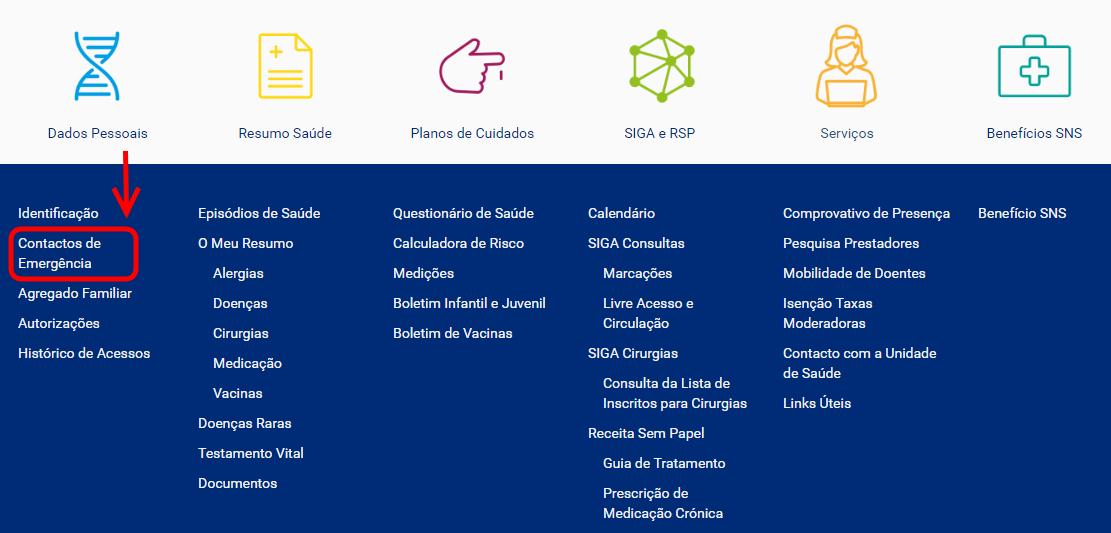 SNS - Portal de Saúde | Funcionalidades