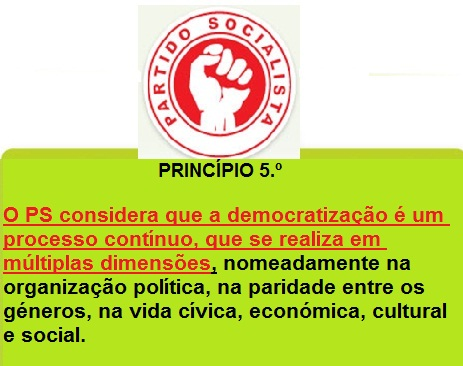 requerimento partido socialista eleições ps congresso socialista